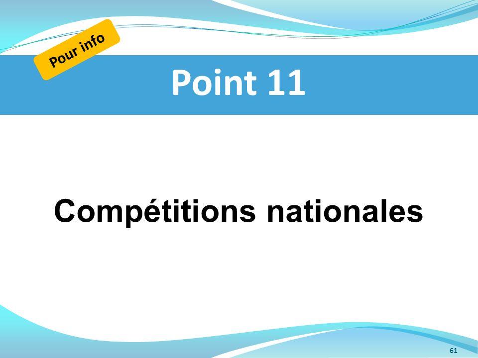 Compétitions nationales
