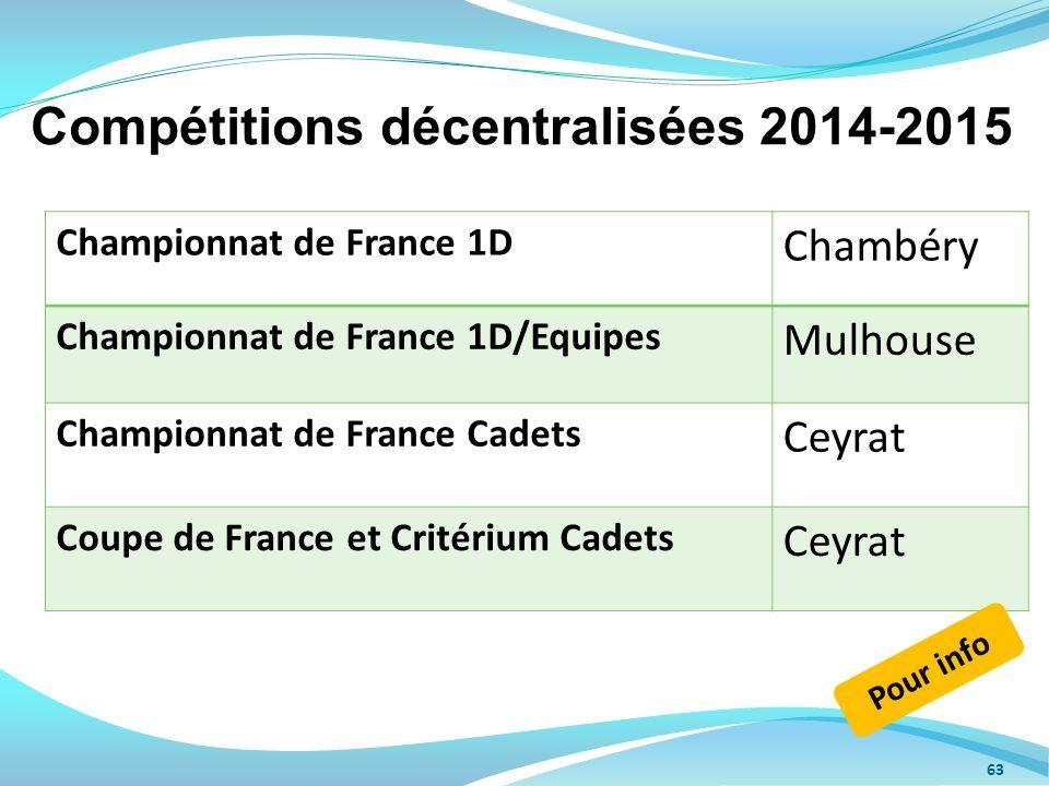 Compétitions décentralisées 2014-2015