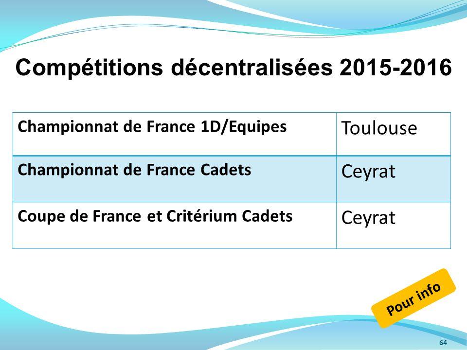 Compétitions décentralisées 2015-2016