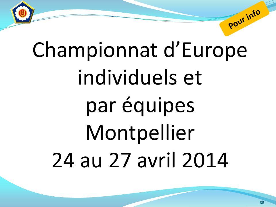 Championnat d'Europe individuels et
