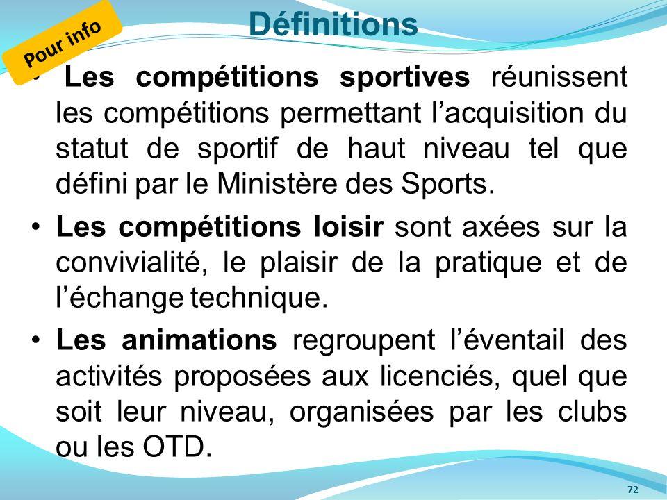 Définitions Pour info.