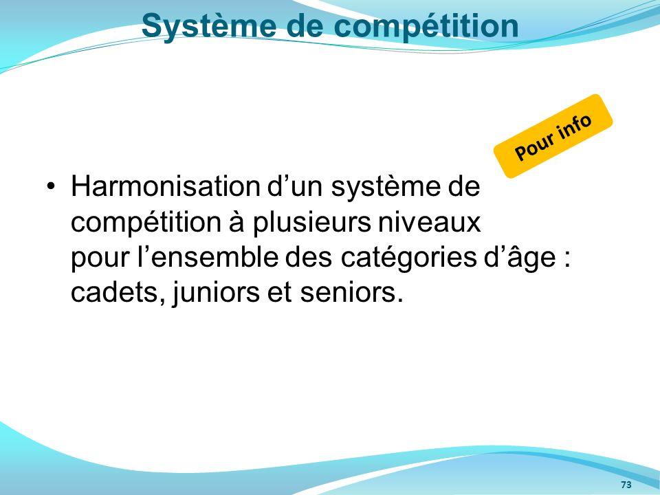 Système de compétition