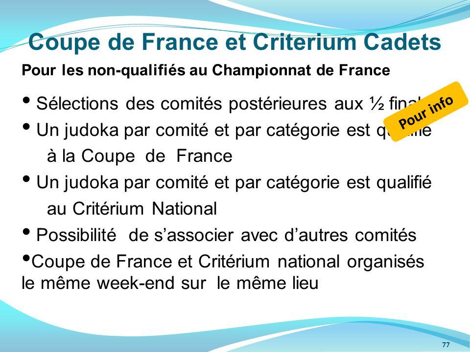 Coupe de France et Criterium Cadets