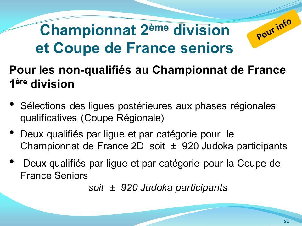 Championnat 2ème division et Coupe de France seniors