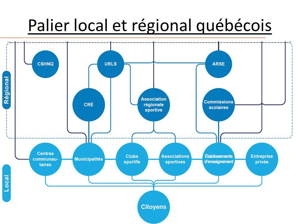 Palier local et régional québécois