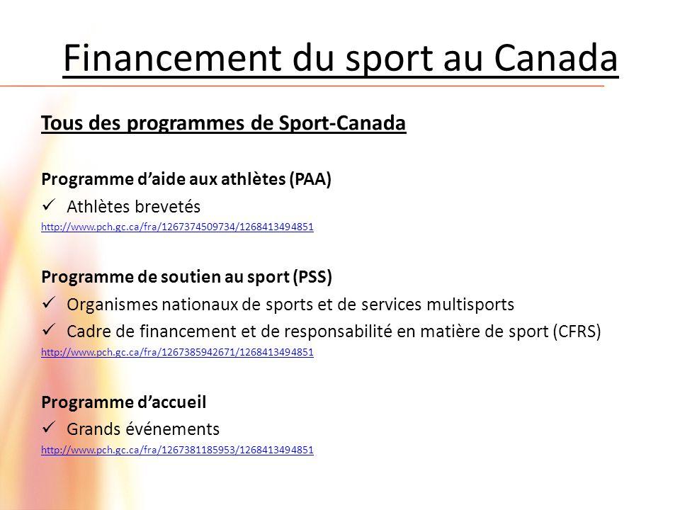 Financement du sport au Canada