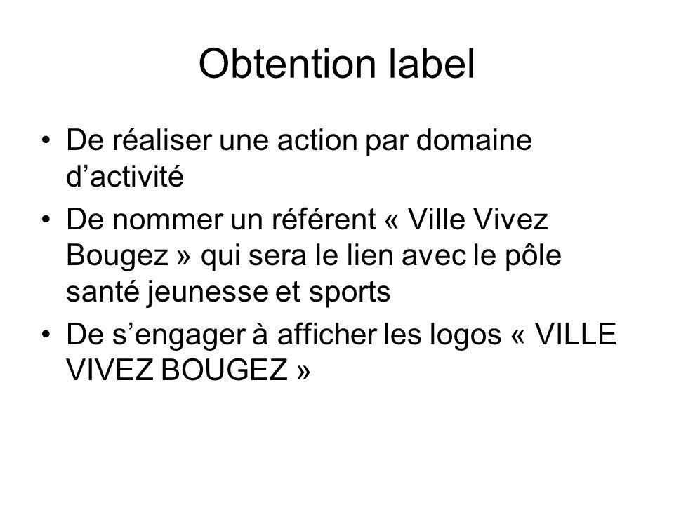 Obtention label De réaliser une action par domaine d'activité