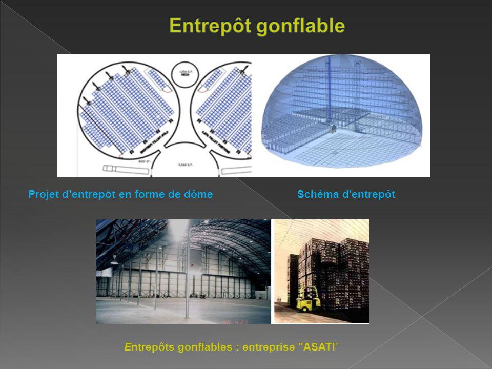 Entrepôt gonflable Entrepôts gonflables : entreprise ASATI
