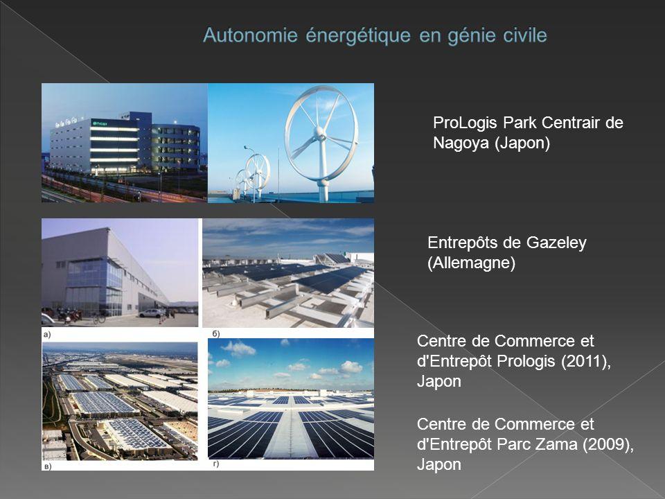 Autonomie énergétique en génie civile