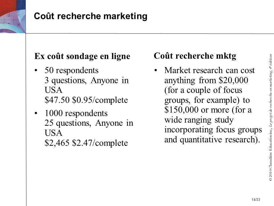 Coût recherche marketing