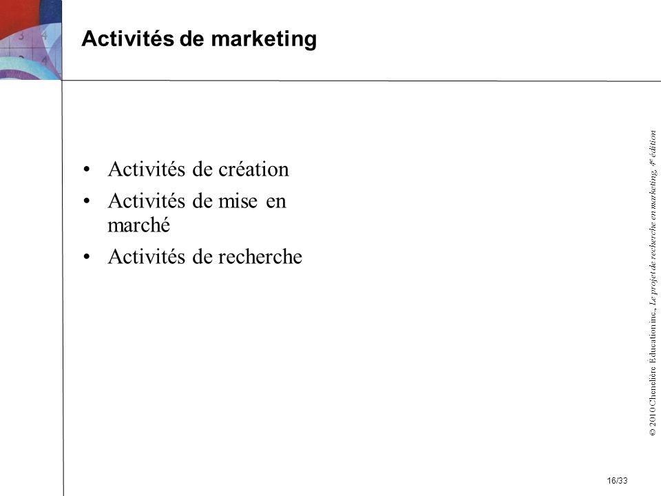Activités de marketing