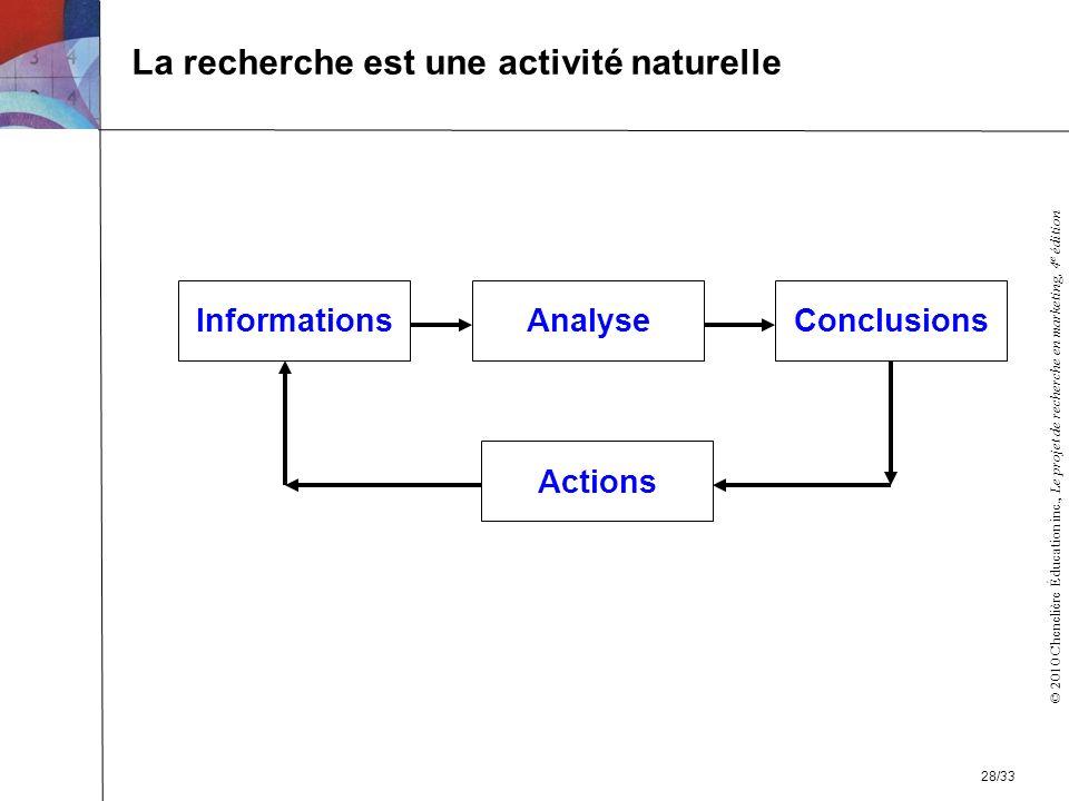 La recherche est une activité naturelle