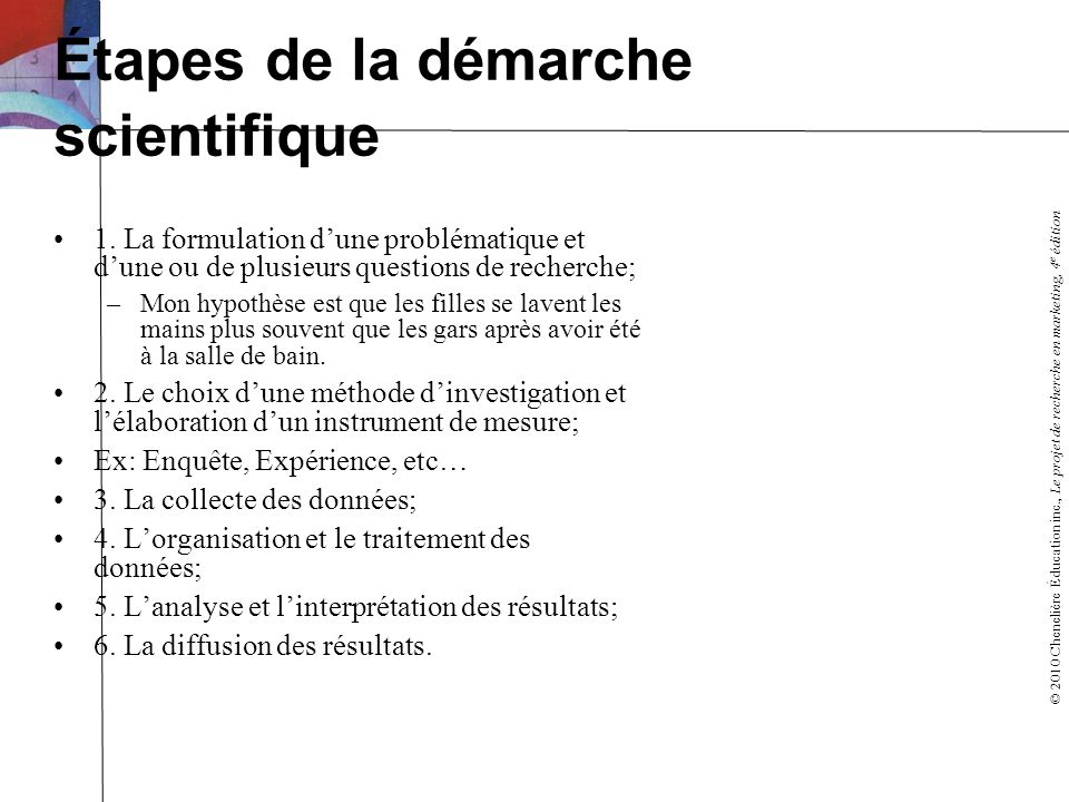 Étapes de la démarche scientifique