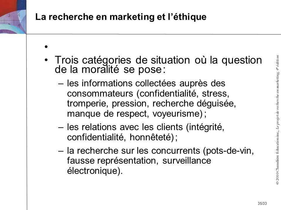 La recherche en marketing et l'éthique