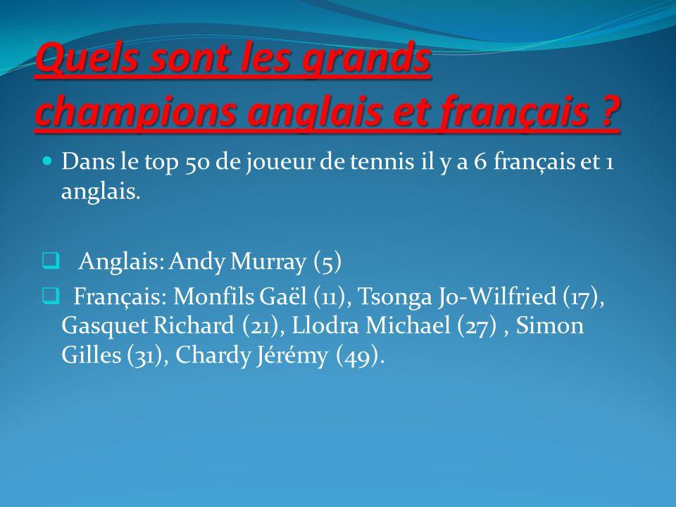 Quels sont les grands champions anglais et français