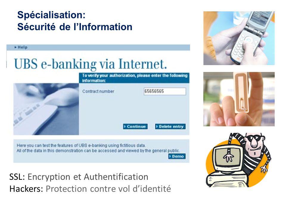 Spécialisation: Sécurité de l'Information