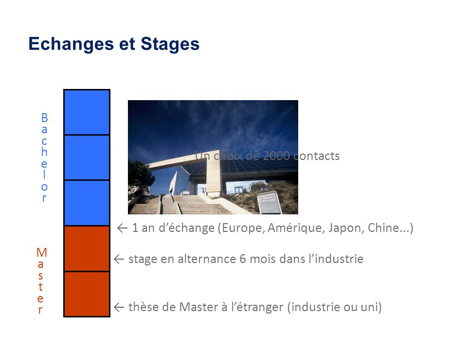 Echanges et Stages Bachelor Un choix de 2000 contacts