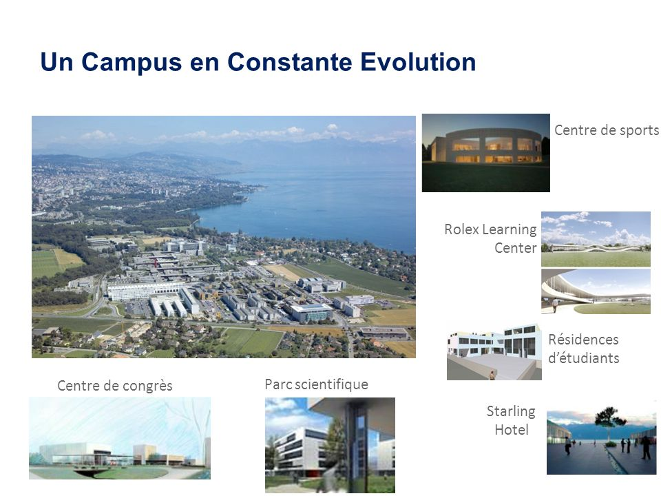 Un Campus en Constante Evolution