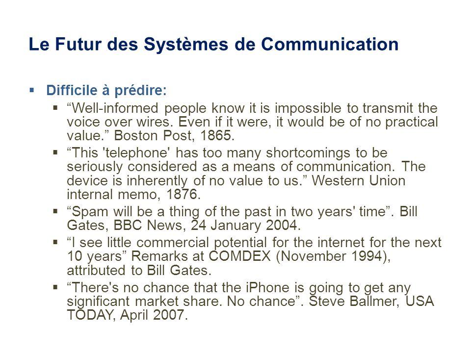 Le Futur des Systèmes de Communication