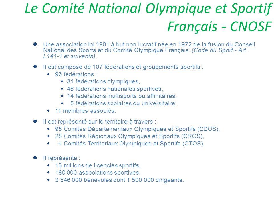 Le Comité National Olympique et Sportif Français - CNOSF