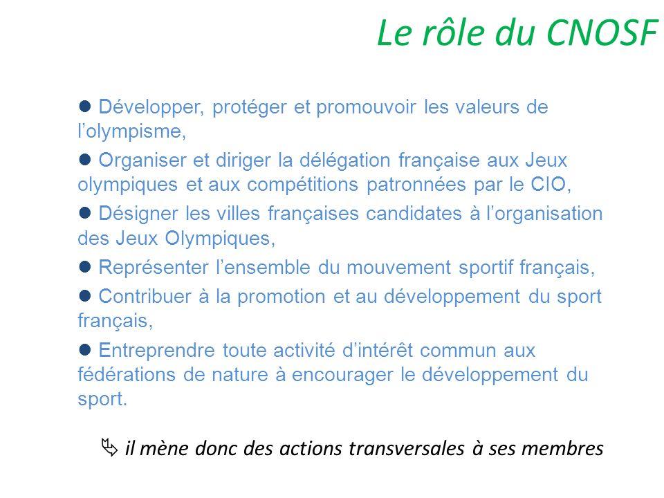 Le rôle du CNOSF Développer, protéger et promouvoir les valeurs de l'olympisme,