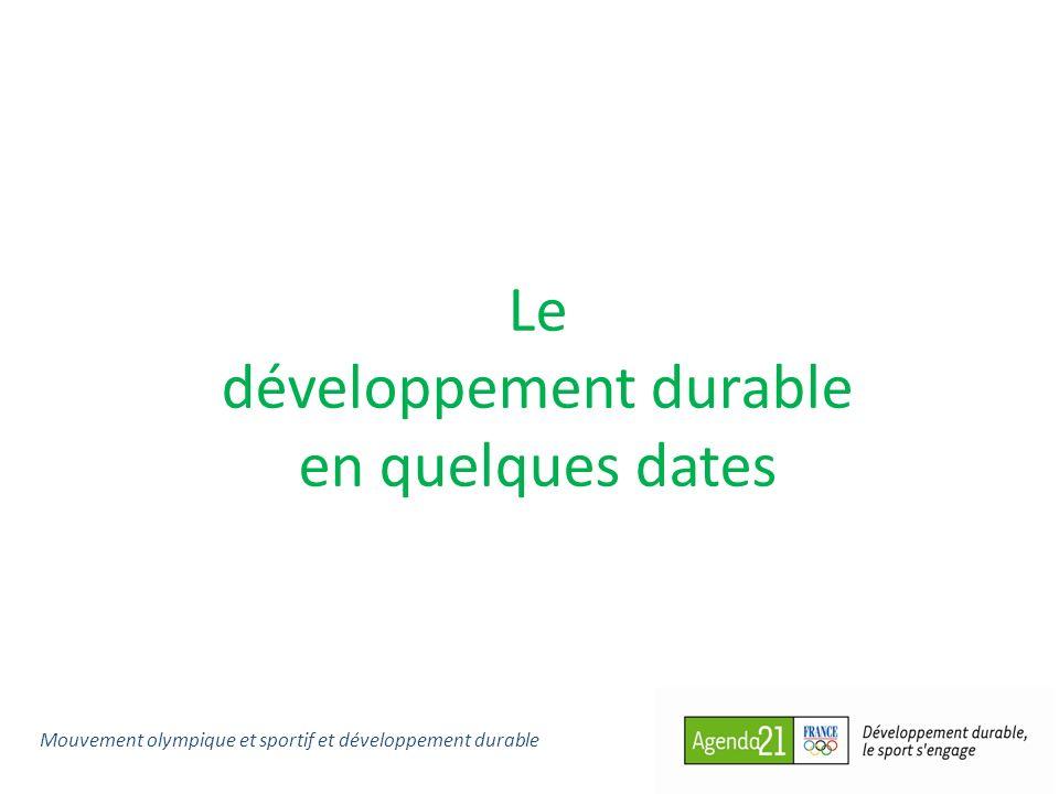 Le développement durable en quelques dates