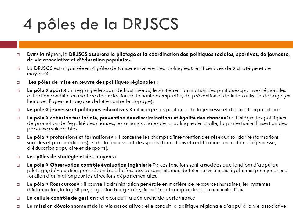 4 pôles de la DRJSCS