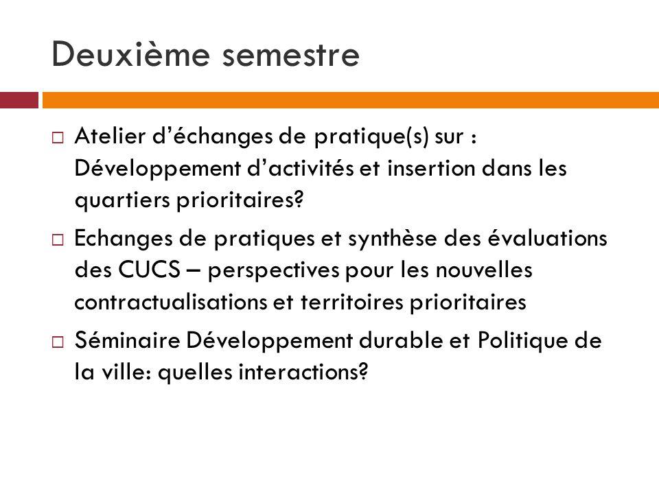 Deuxième semestre Atelier d'échanges de pratique(s) sur : Développement d'activités et insertion dans les quartiers prioritaires