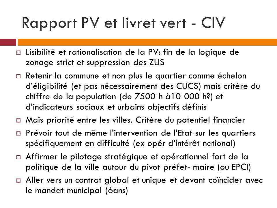 Rapport PV et livret vert - CIV