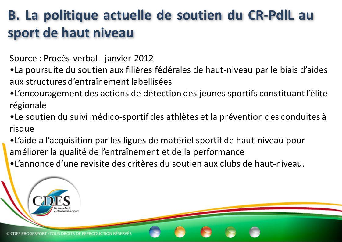 B. La politique actuelle de soutien du CR-PdlL au sport de haut niveau