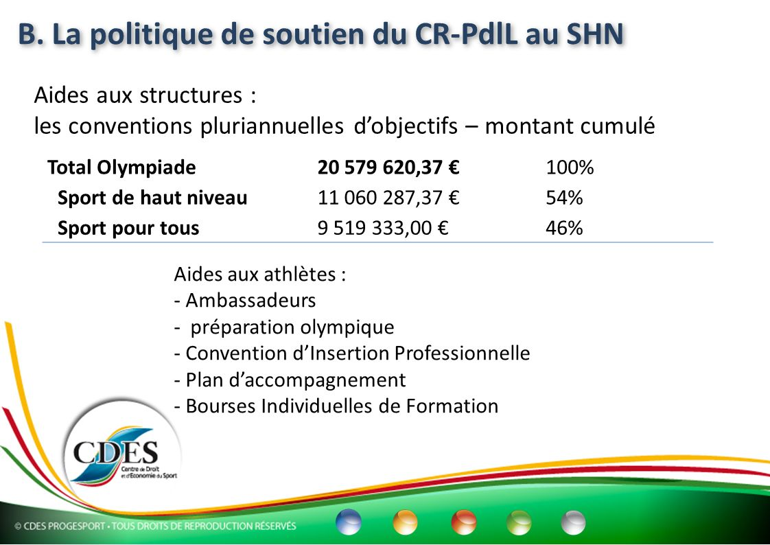 B. La politique de soutien du CR-PdlL au SHN