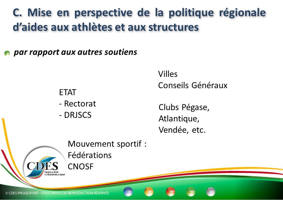 C. Mise en perspective de la politique régionale d'aides aux athlètes et aux structures