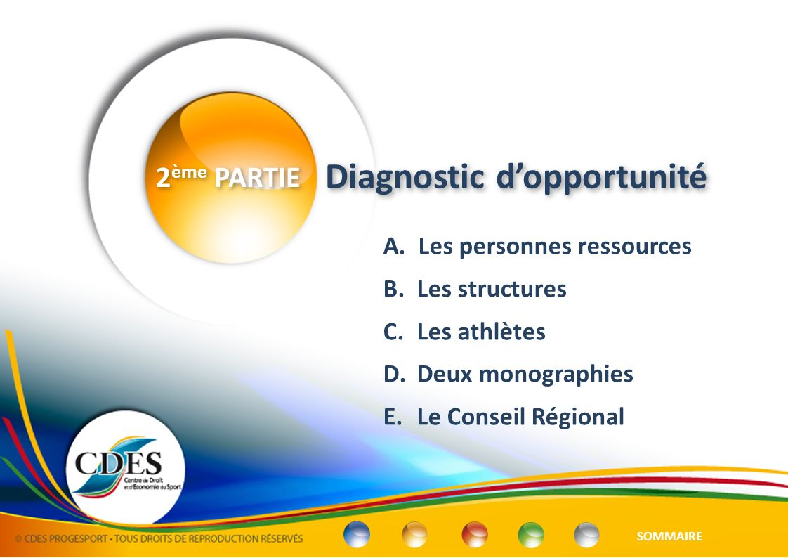 Diagnostic d'opportunité