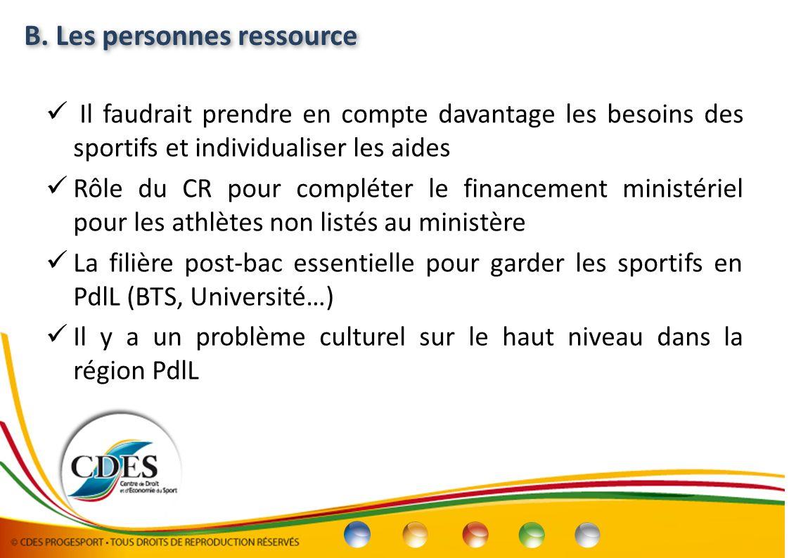 B. Les personnes ressource