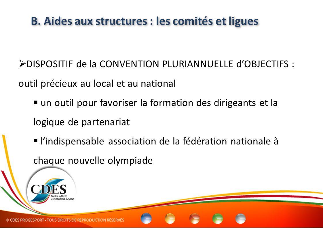B. Aides aux structures : les comités et ligues