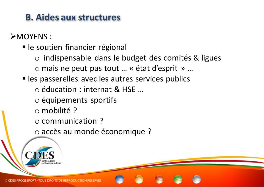 B. Aides aux structures MOYENS : le soutien financier régional