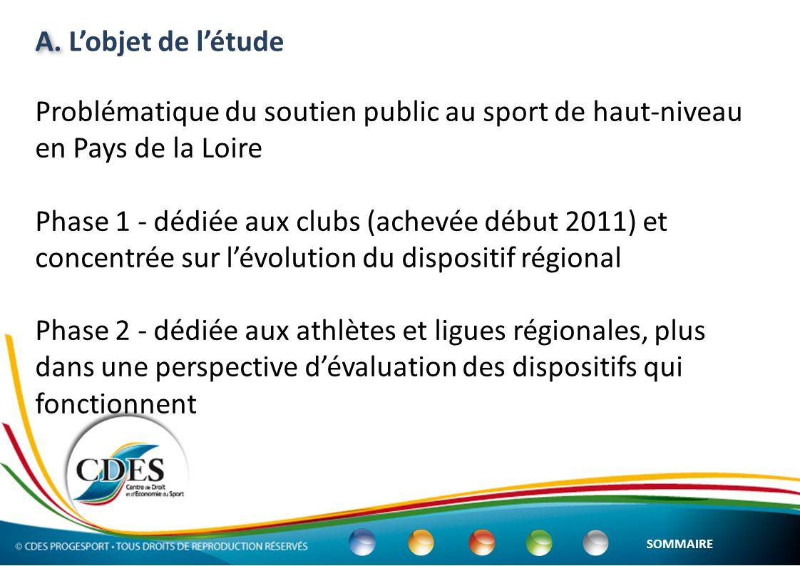 A. L'objet de l'étude Problématique du soutien public au sport de haut-niveau en Pays de la Loire.