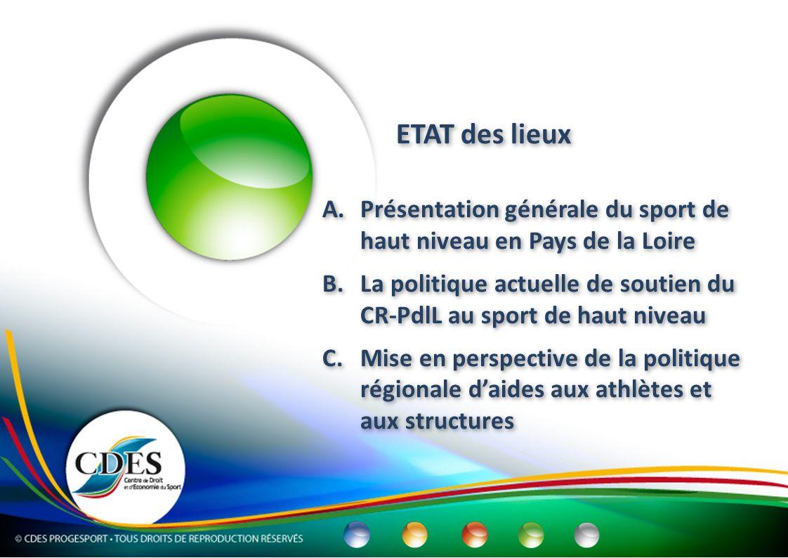 ETAT des lieux Présentation générale du sport de haut niveau en Pays de la Loire.