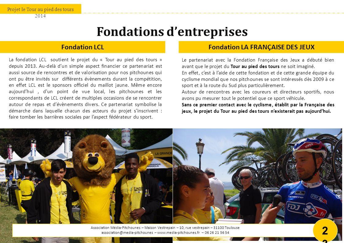 Fondations d'entreprises Fondation LA FRANÇAISE DES JEUX