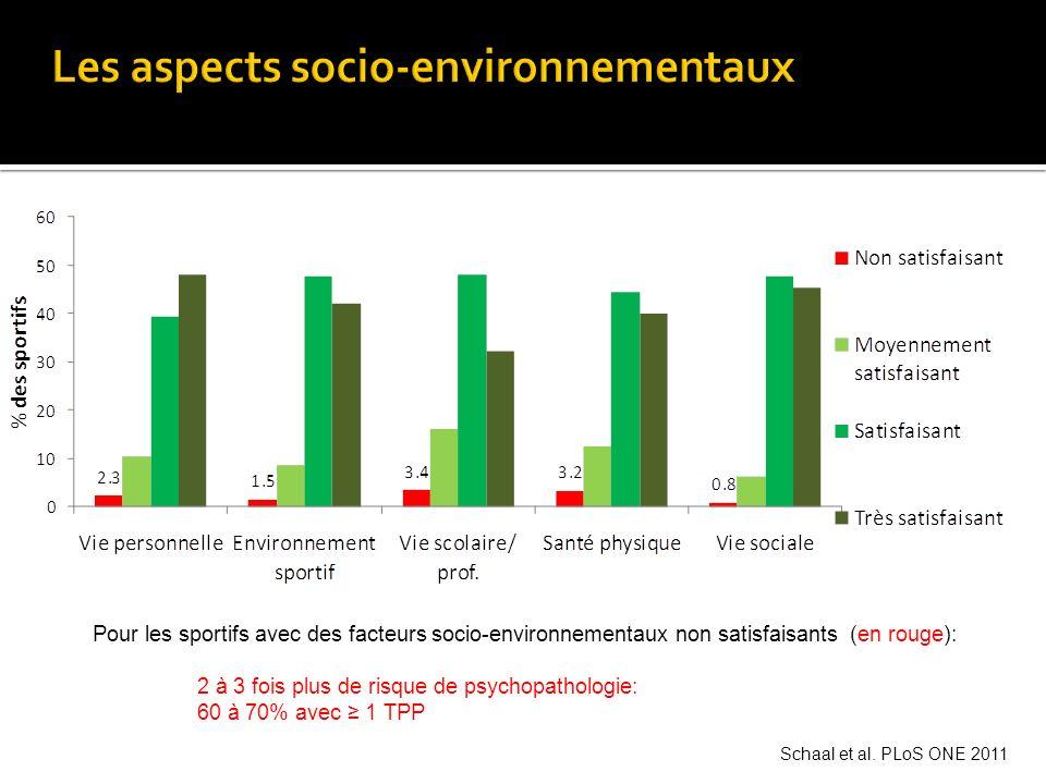 Les aspects socio-environnementaux