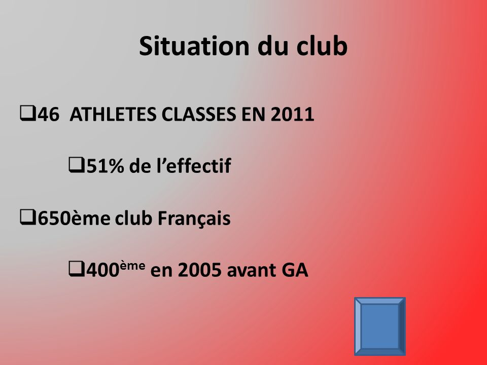 Situation du club 46 ATHLETES CLASSES EN 2011 51% de l'effectif