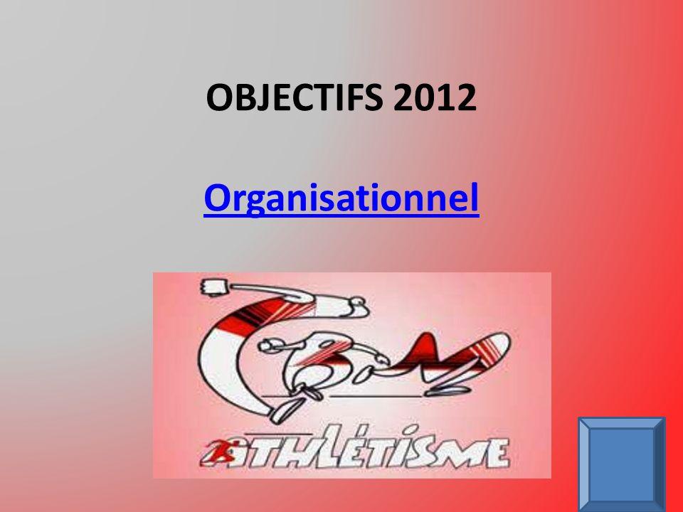 OBJECTIFS 2012 Organisationnel