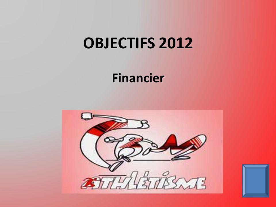 OBJECTIFS 2012 Financier