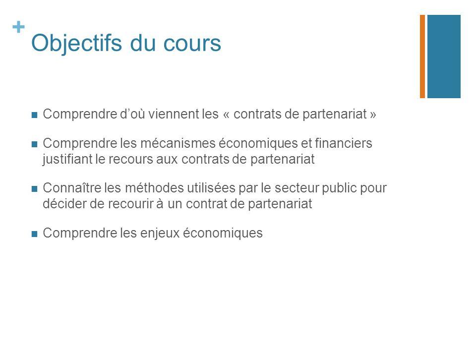 Objectifs du cours Comprendre d'où viennent les « contrats de partenariat »
