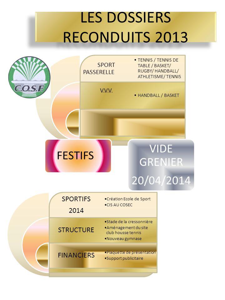 LES DOSSIERS RECONDUITS 2013