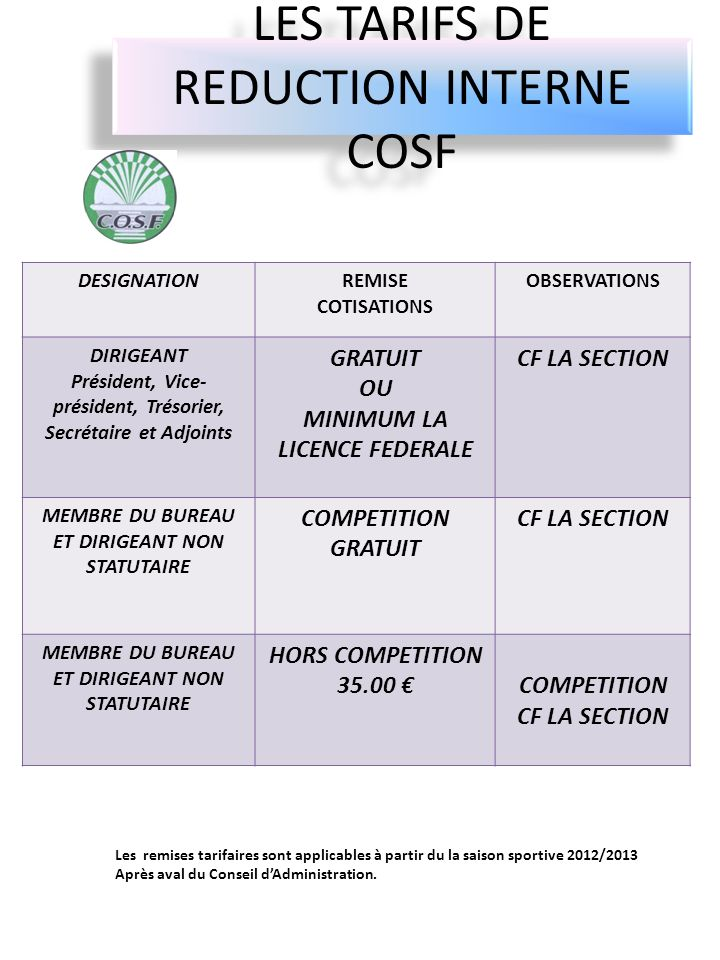 LES TARIFS DE REDUCTION INTERNE COSF