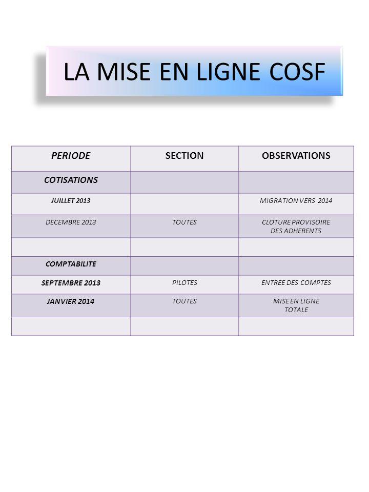 LA MISE EN LIGNE COSF PERIODE SECTION OBSERVATIONS COTISATIONS