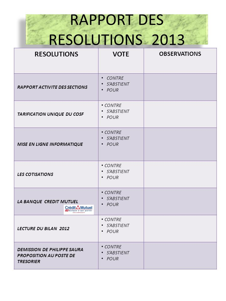 RAPPORT DES RESOLUTIONS 2013
