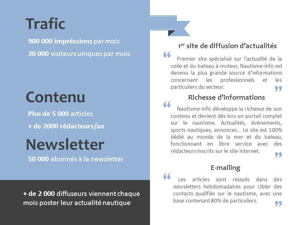 Trafic Contenu Newsletter 900 000 impréssions par mois