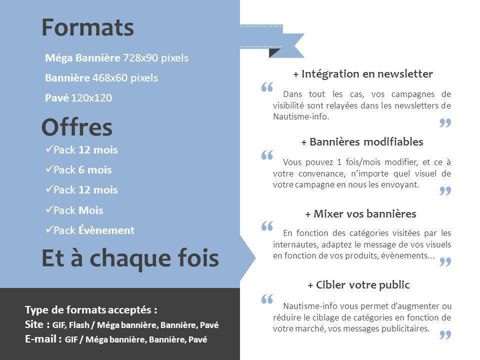 Formats Offres Et à chaque fois Méga Bannière 728x90 pixels